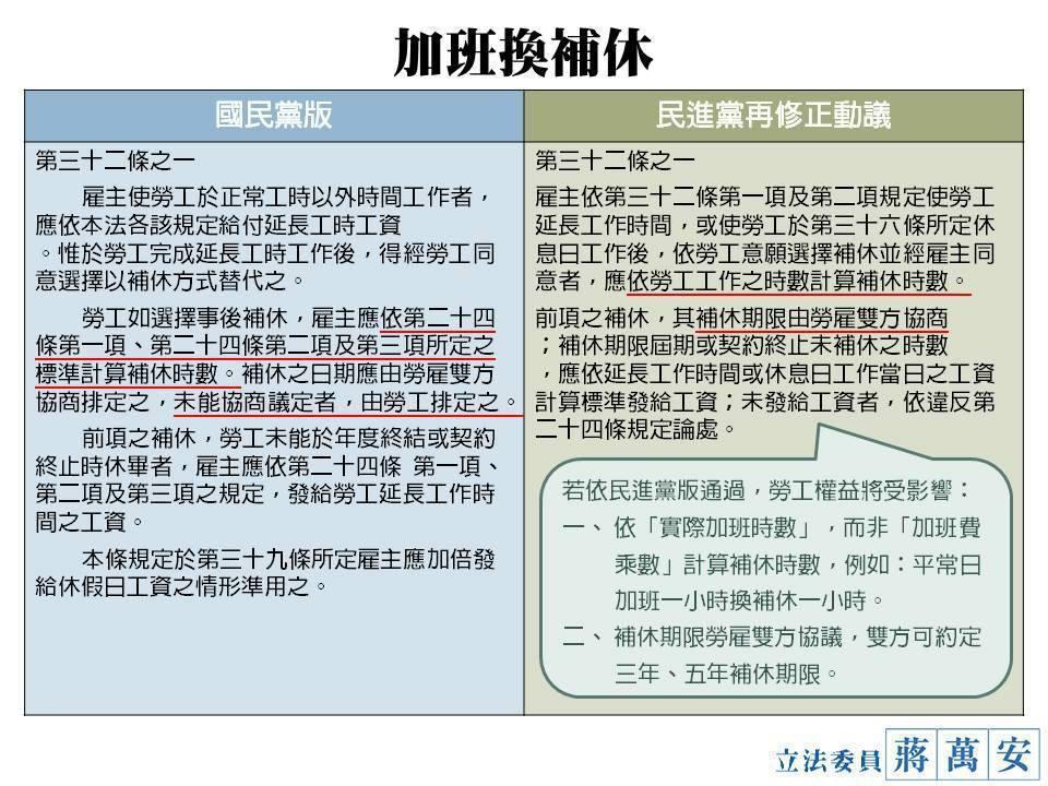 圖/取自蔣萬安臉書
