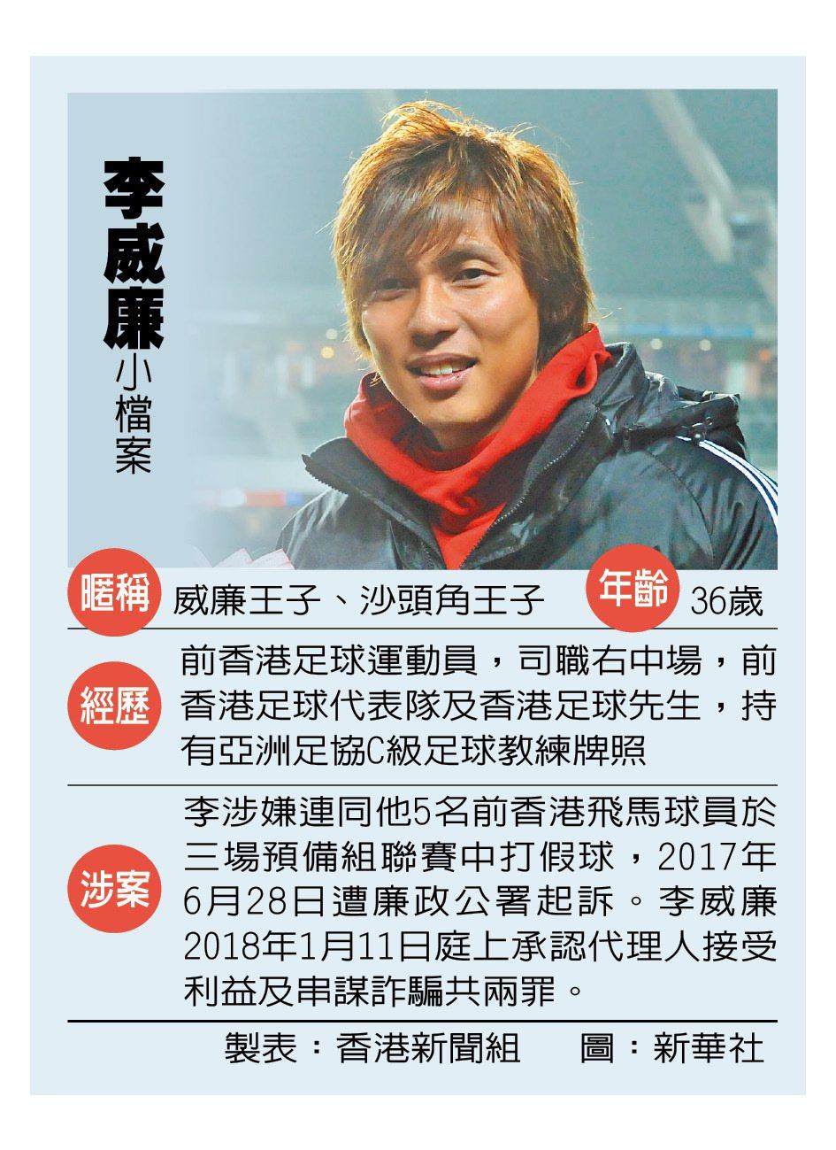 港超聯香港飛馬足球隊(飛馬)五名前球員涉嫌打假球案昨日開庭,被告之一前足球先生李...