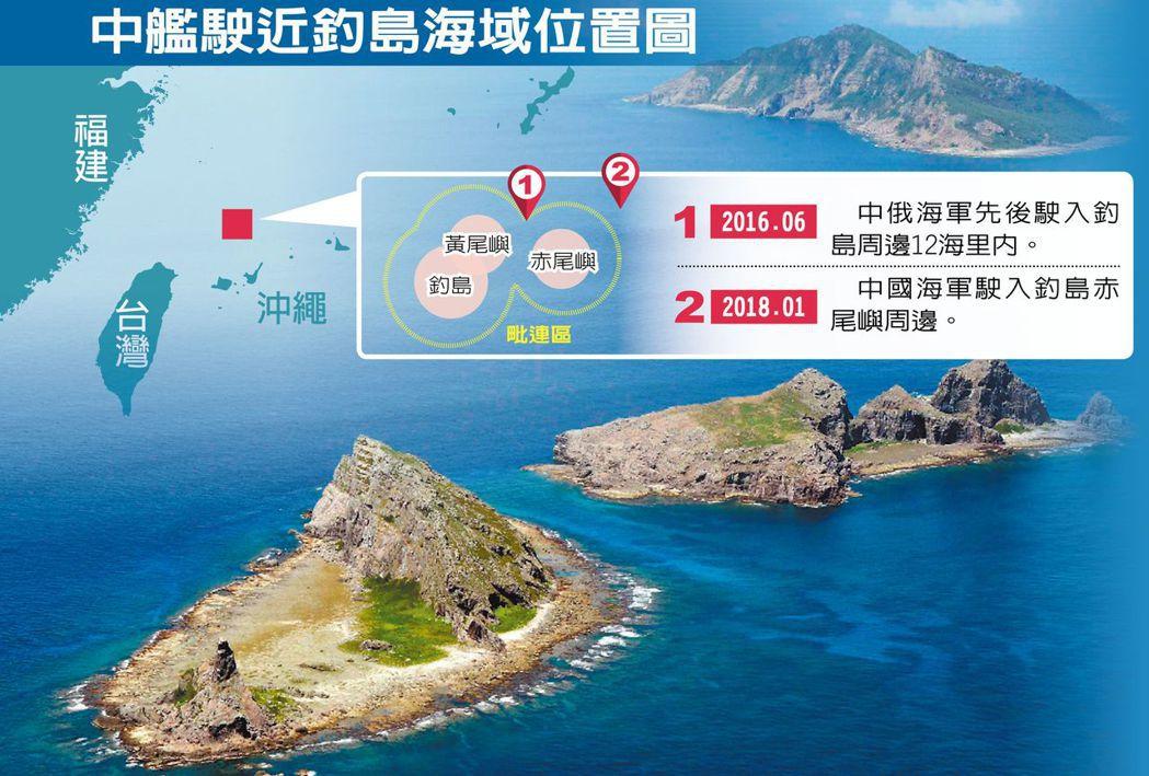 港媒報導,根據日本海上保安廳統計,2012年9月至2017年12月,中國公務船共...