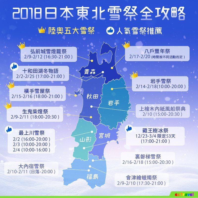 2018日本東北雪祭全攻略,就靠這張圖。圖/易遊網提供