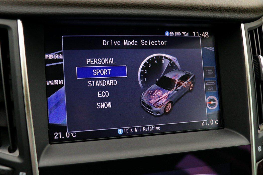 Infiniti Drive多模式行車模式控制切換開關,提供多元駕馭模式。 記者...