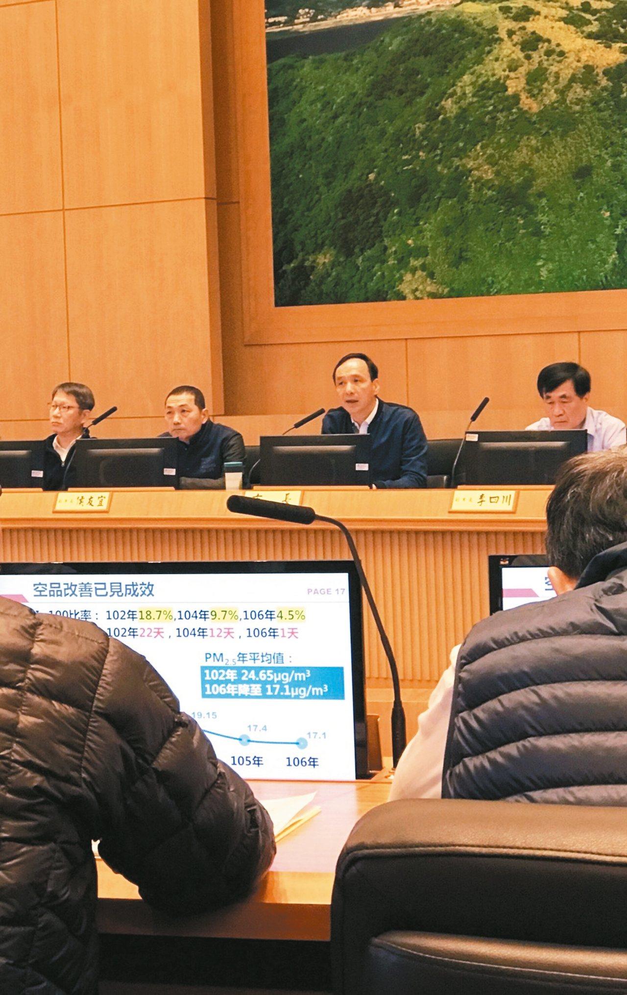 新北市長朱立倫今天上午聽取空品治理的專案報告後,提出七項措施裁示。 記者吳志雲/...