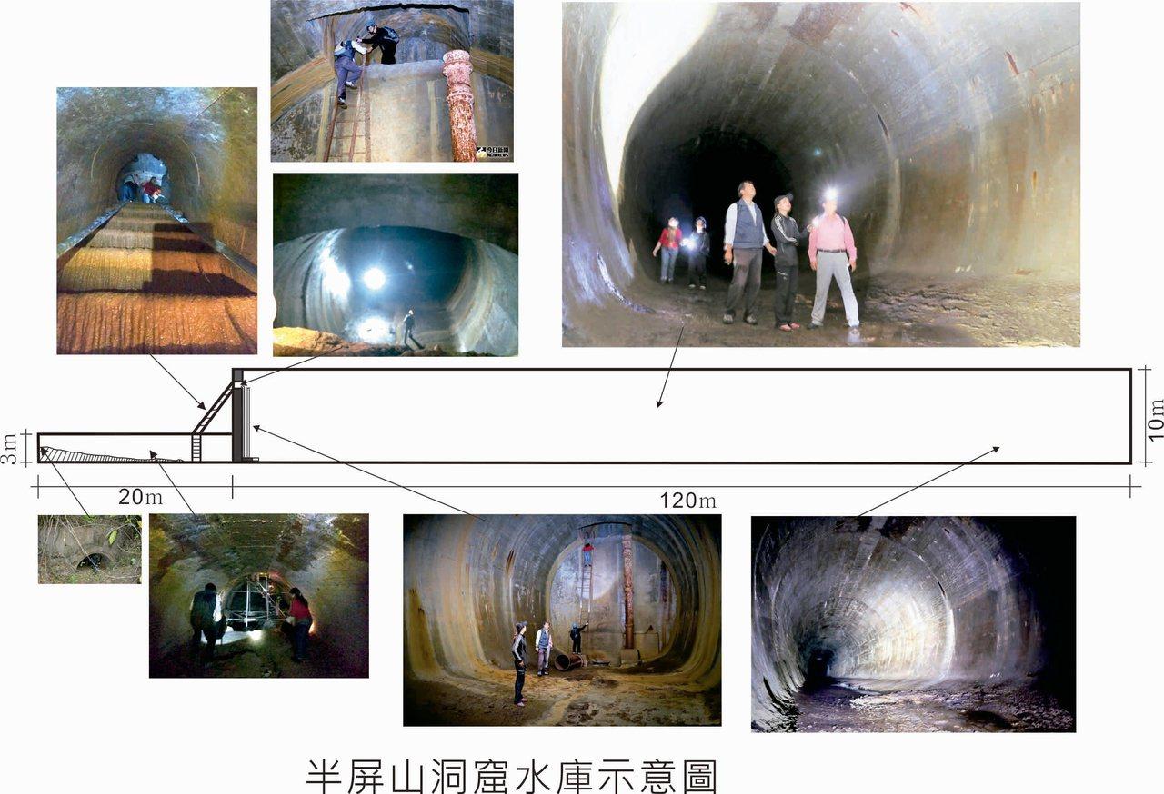 舊城文化協會繪製半屏山水庫側視圖。圖/舊城文化協會提供