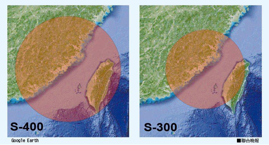 S-400飛彈(左圖)和S-300飛彈(右圖)的射程比較。