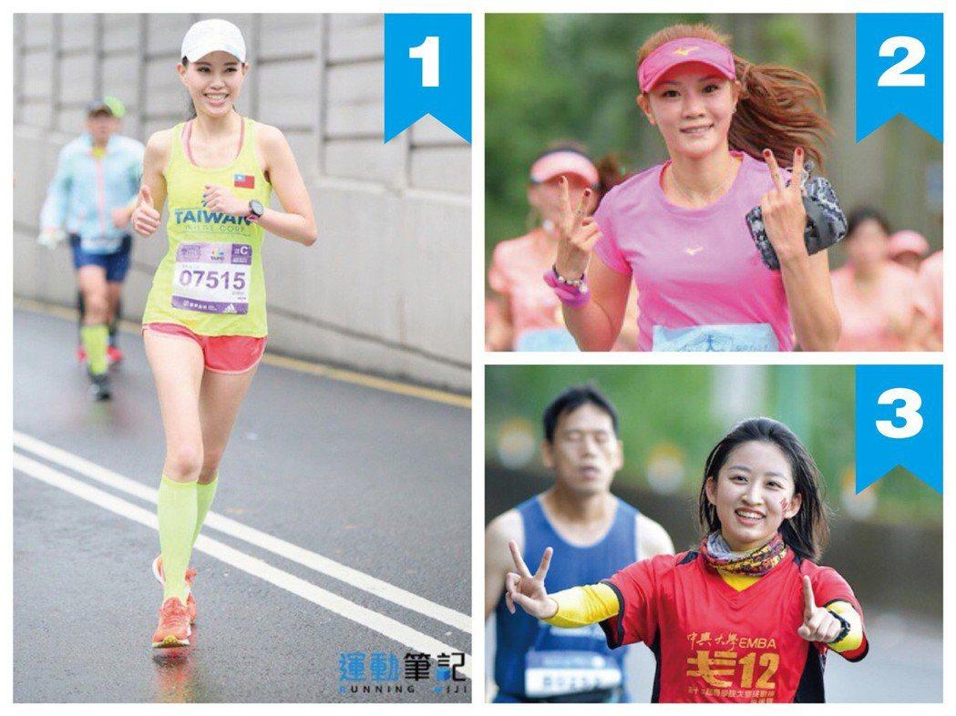 美女組冠軍得票達1萬3897票,遙遙領先其他組冠軍。 圖/運動筆記提供
