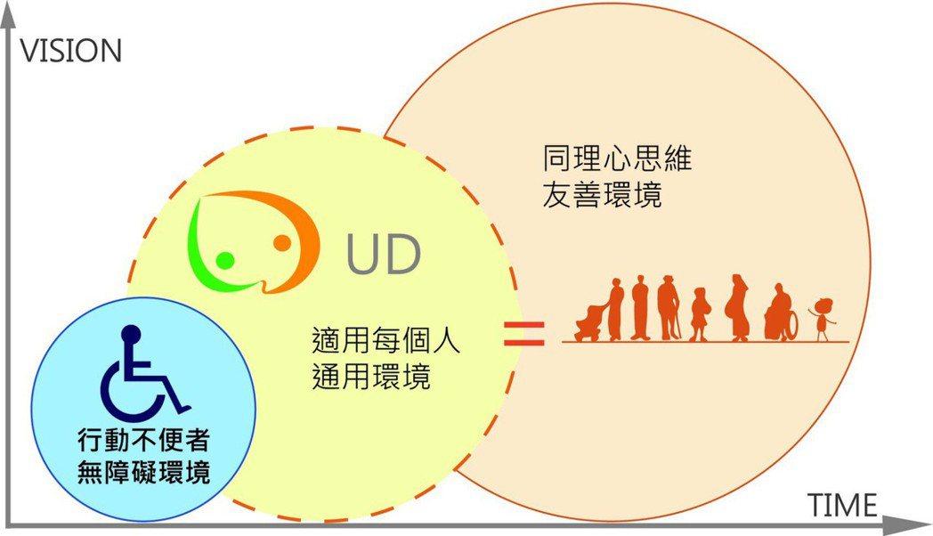 暢議如煙,行政執行不力,臺灣未來堪慮! 自由空間教育基金會