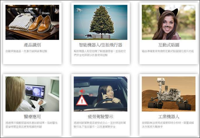 圖五、台灣鼎峰智能開發中的產品 (圖片來源:鼎峰智能)
