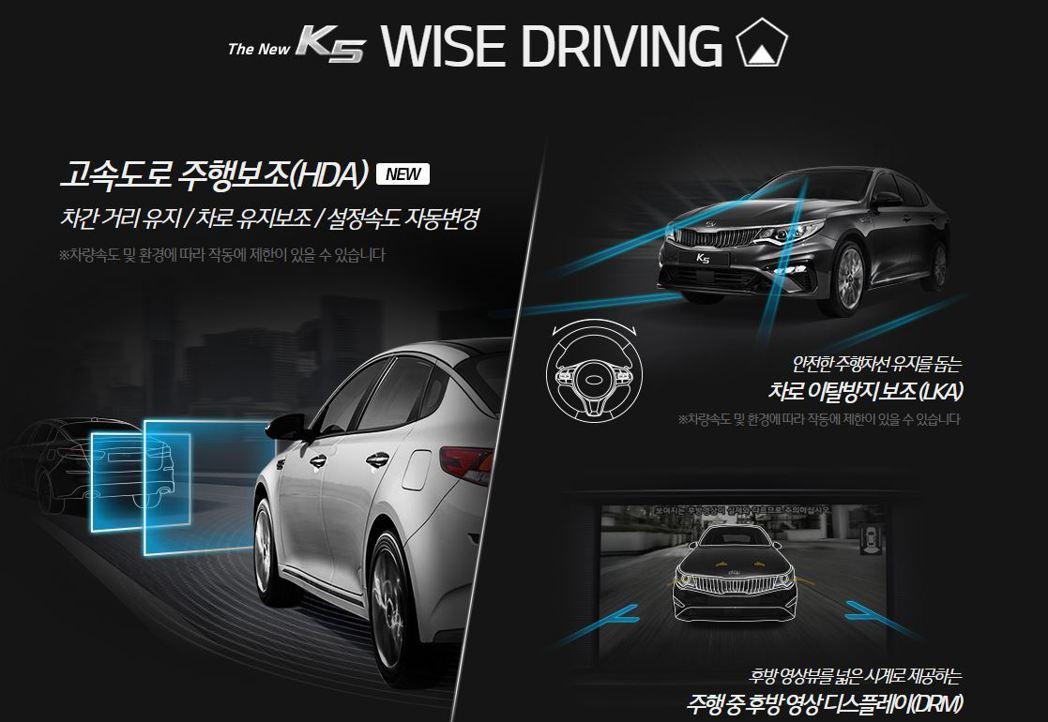 全新Kia K5導入HDA高速公路駕駛輔助系統。 摘自Kia
