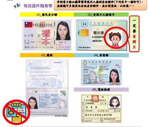 今年大考中心舉辦的考試,只認身分證、健保卡、護照、居留證或駕照,不包括學生證。 ...