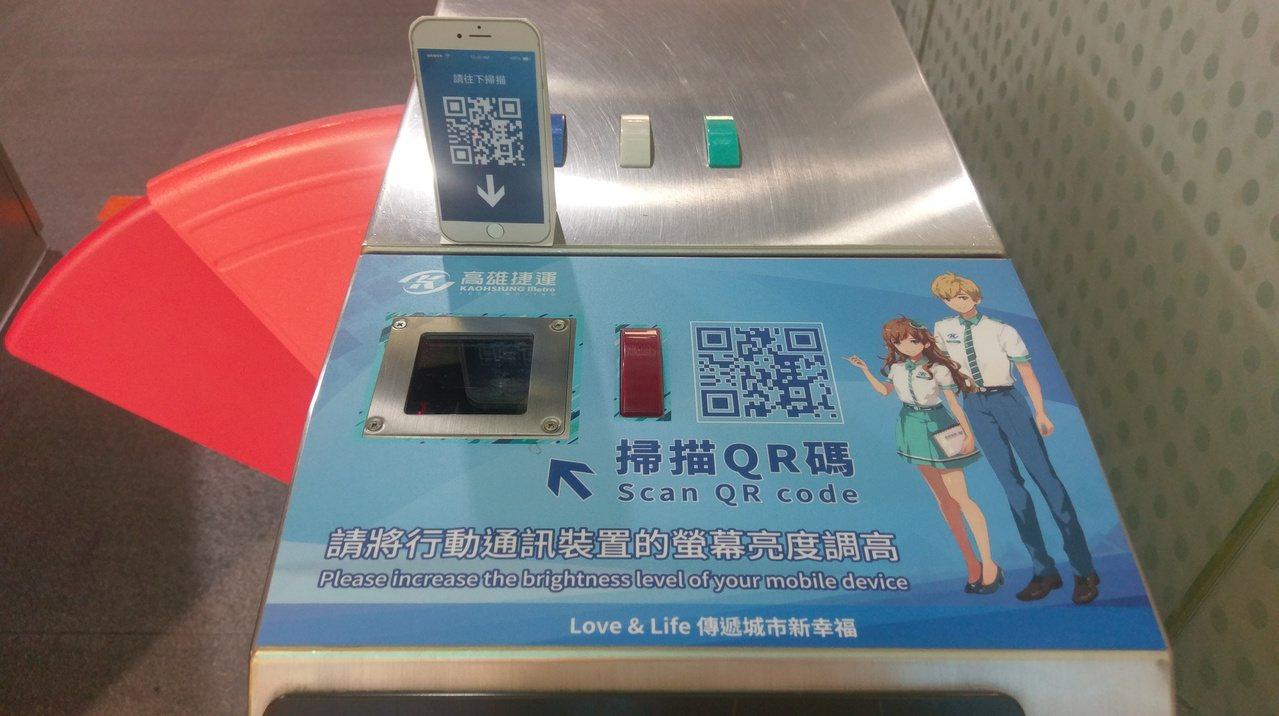 高捷一日券、二日券,從塑膠票卡變成手機QRcode,可直接線上購買後,到高捷的無...