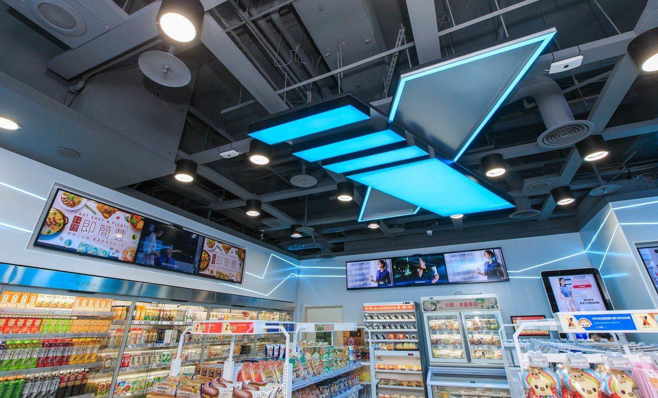6台的OPENCHANNEL分別架設於鮮食、飲料、冷凍品等貨架上方,並分別播放下...