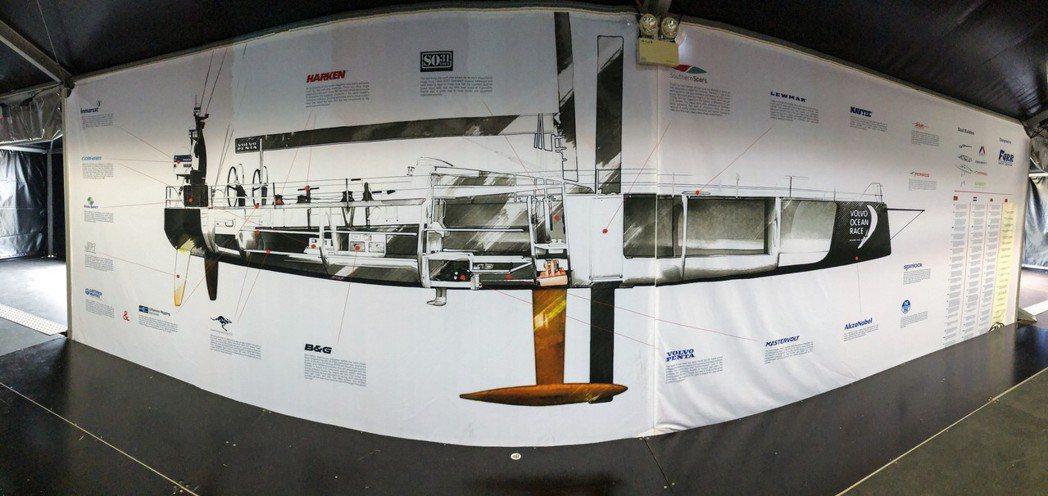 圖為統一規格的 Volvo Ocean 65 帆船示意圖。 記者林鼎智/攝影