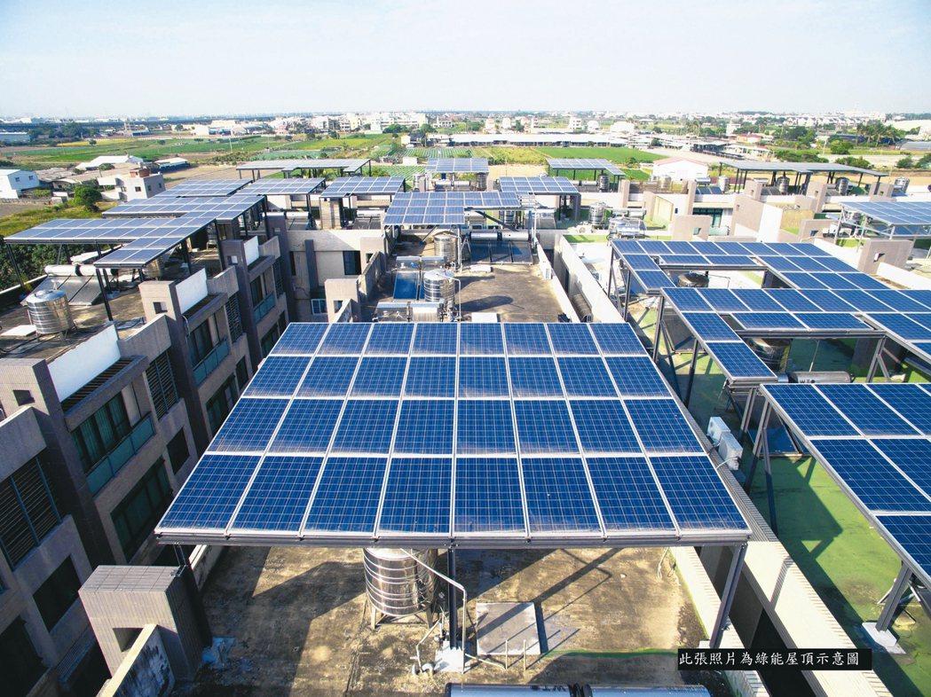 綠能屋頂示意圖。 能源局/提供