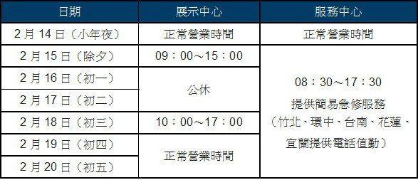 台灣福斯汽車全台授權經銷商之春節營運時間。