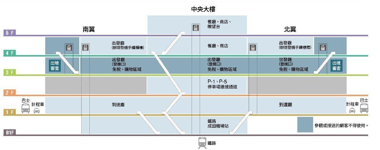第一航廈 成田機場官網