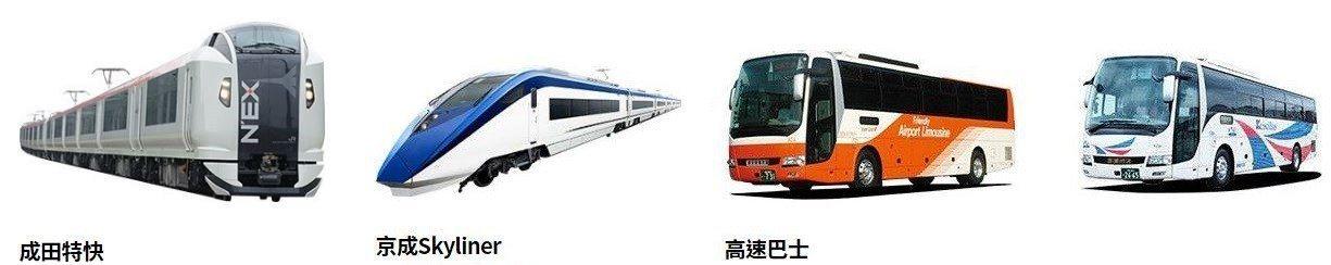 成田機場交通 成田機場官網