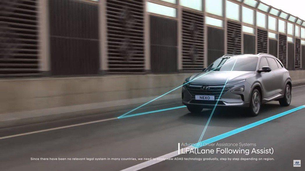 LFA車道追蹤輔助。 摘自Hyundai Nexo影片