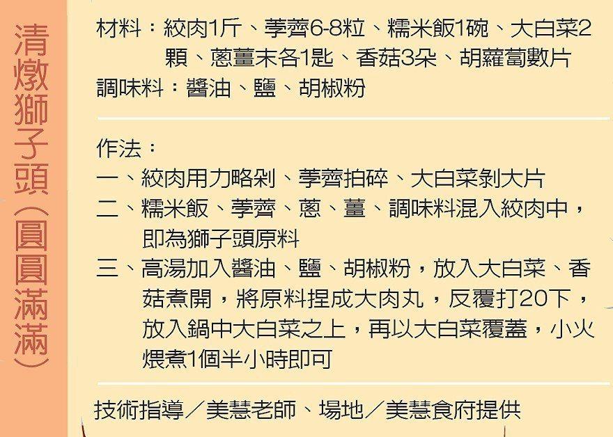 清燉獅子頭(圓圓滿滿) 圖/聯合報提供