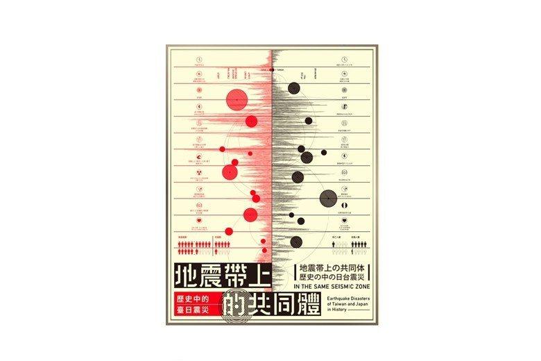 《地震帶上的共同體:歷史中的臺日震災》書封。 圖/國立臺灣歷史博物館提供