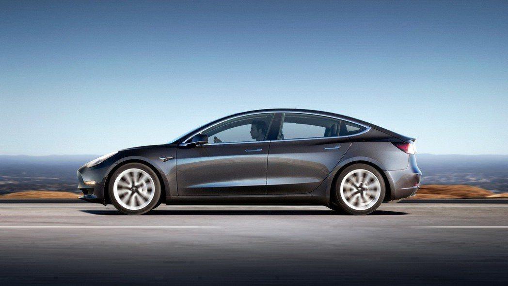 摘自 Tesla