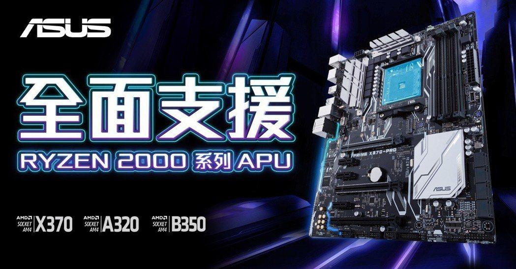華碩針對旗下所有AM4腳位主機板推出BIOS更新,將全面支援AMD Ryzen ...