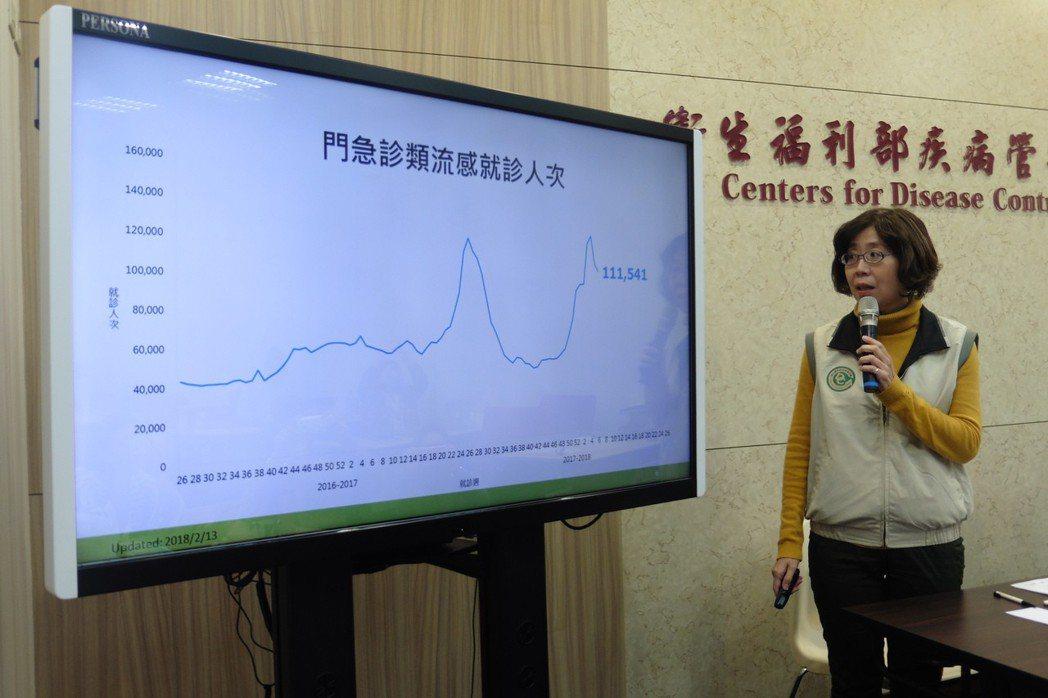 疾管署疫情中心主任劉定萍說明國內上周流感疫情概況。記者黃安琪/攝影