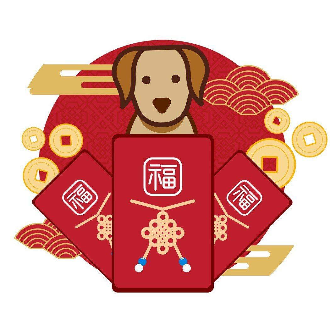 新光三越初一至初五加碼貴賓卡友App登入扣點抽百萬紅包。圖/新光三越提供
