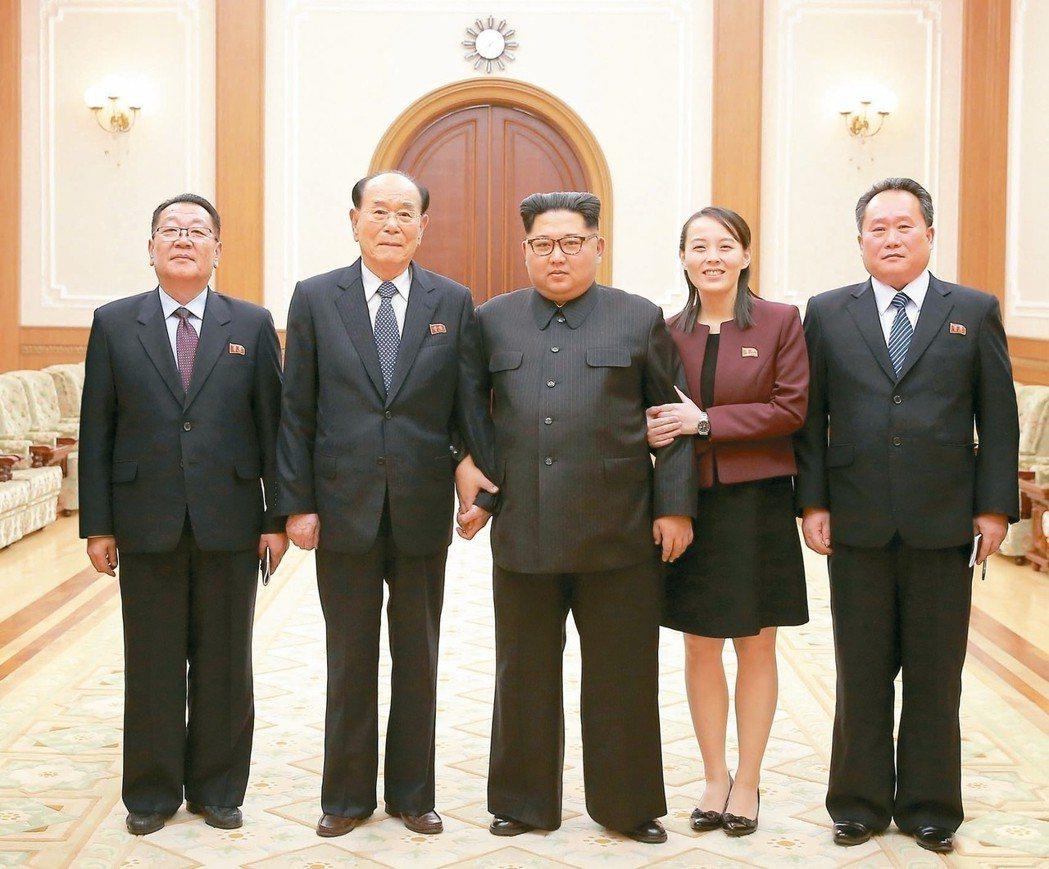 北韓朝中社十三日發布照片,顯示北韓領導人金正恩(中)十二日接見訪問南韓的胞妹金與...