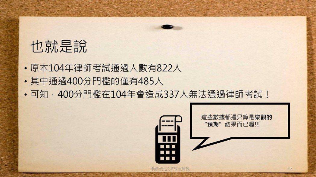 圖/取自律師考試改革學生陣線