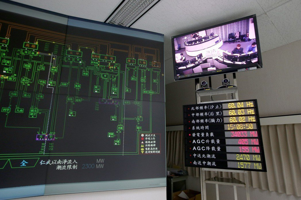 台電調度處肩負全台供電穩定的重責大任。圖為監視螢幕。 圖/聯合報系資料照片