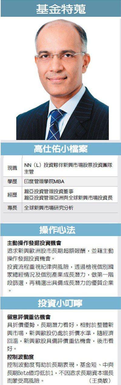 高仕佑小檔案、操作心法、投資小叮嚀 圖/經濟日報提供