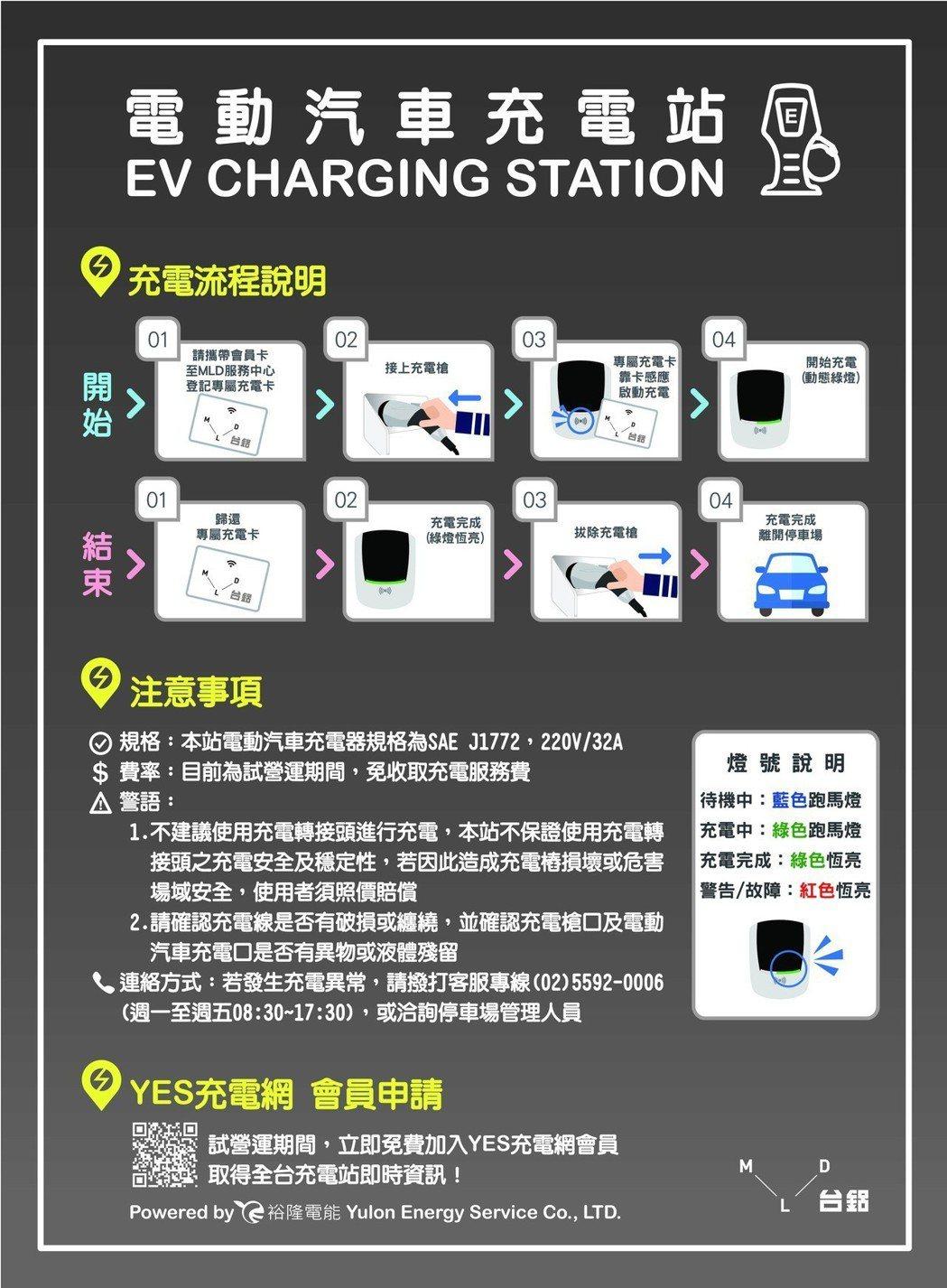 充電站現場以說明牌清楚說明流程步驟。 圖/裕隆電能提供