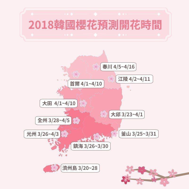 ▲2018韓國櫻花開花時間預測圖。(圖/Tripbaa趣吧!達人帶路)