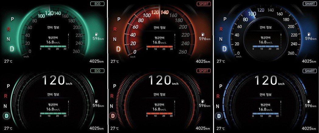 根據不同的行車模式,Santa Fe的數位儀表板顯示畫面也會不同。 摘自Hyundai