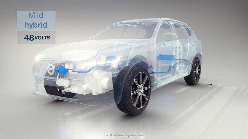 Mild-Hybrid的48 Volts輕油電系統。 摘自Volvo