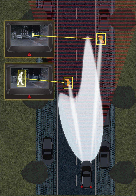 Ford正研發一種運用紅外線攝影機的聚光照明科技,以協助偵測行人、自行車騎士和動物。 圖/Ford提供