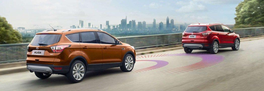 主動式都會行車防護系統(Active City Stop, ACS)則可在設定的速限內,透過雷達偵測可能碰撞到的前方汽機車,並主動介入煞車系統,降低碰撞機率。 圖/Ford提供