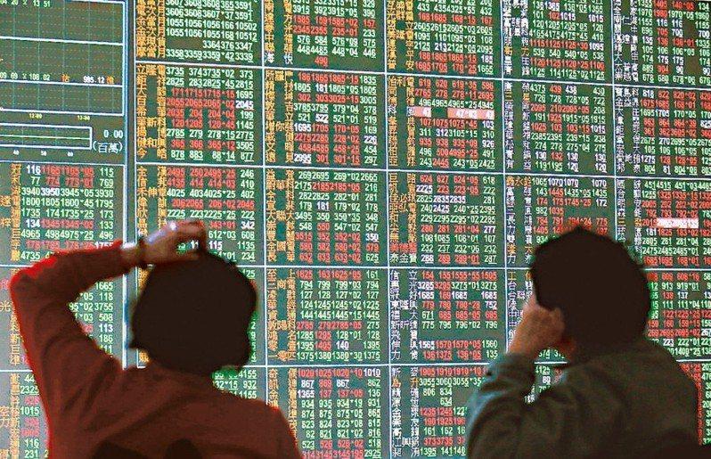 期交所台股、小型台指期貨 動態價格穩定措施首次實際執行退單