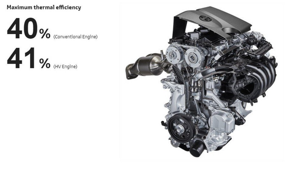 Toyota新開發的自然進氣引擎能有高度熱效率。 摘自Toyota