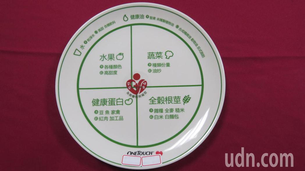 營養師張曦勻提出「4321」健康餐盤黃金比例,餐盤中間用「十」字,分成4等份,據...