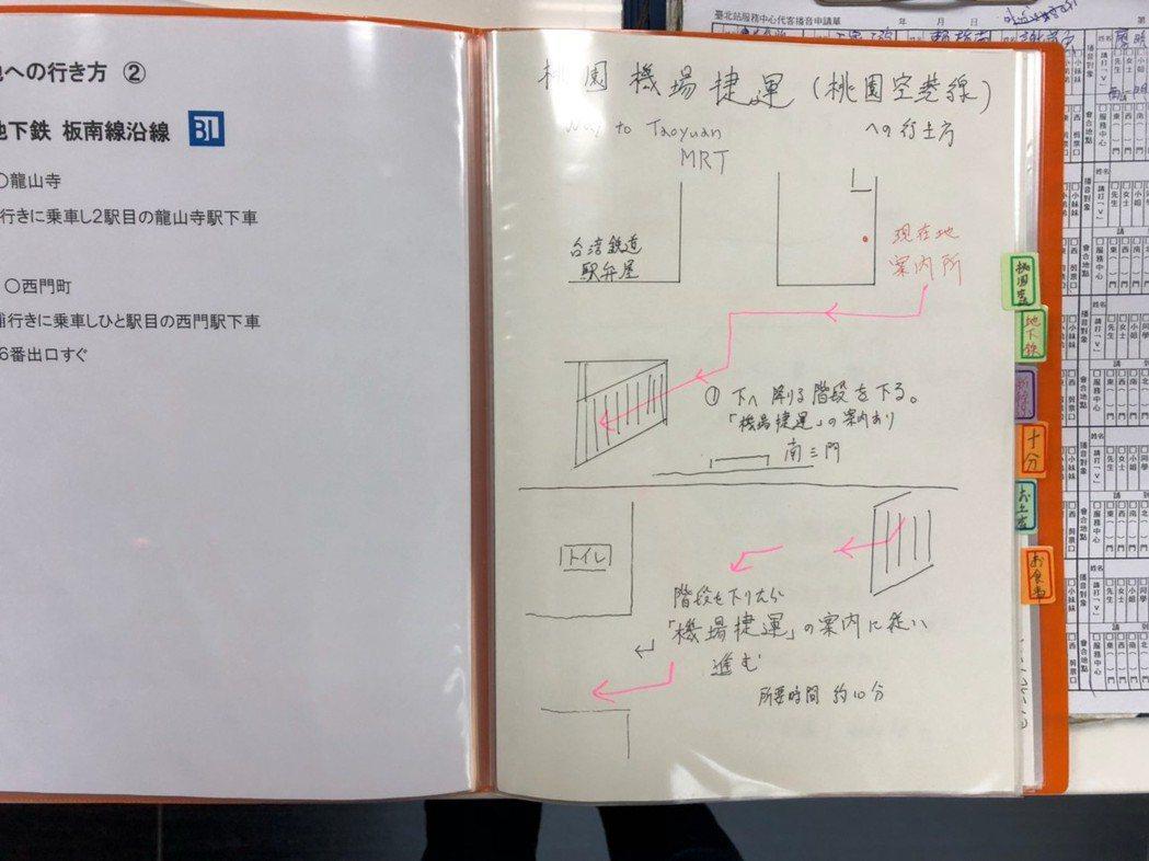 辻貴行自製一本解說簡介,繪出台北車站地圖。 記者侯俐安/攝影