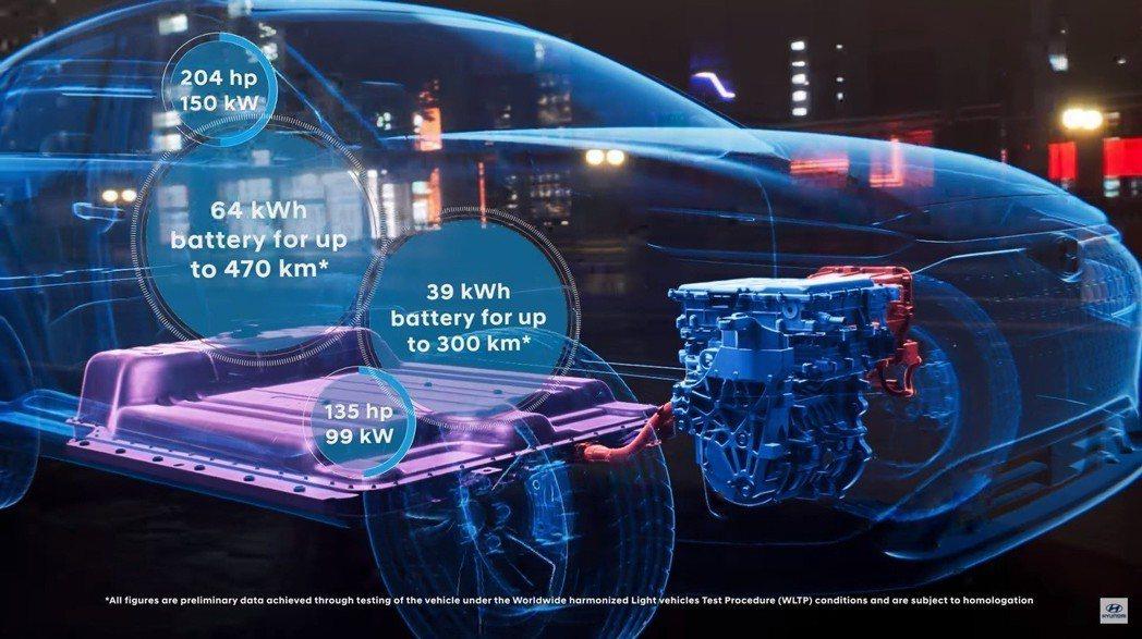 Hyundai Kona Electric共提供兩種動力選擇。 摘自Hyunda...
