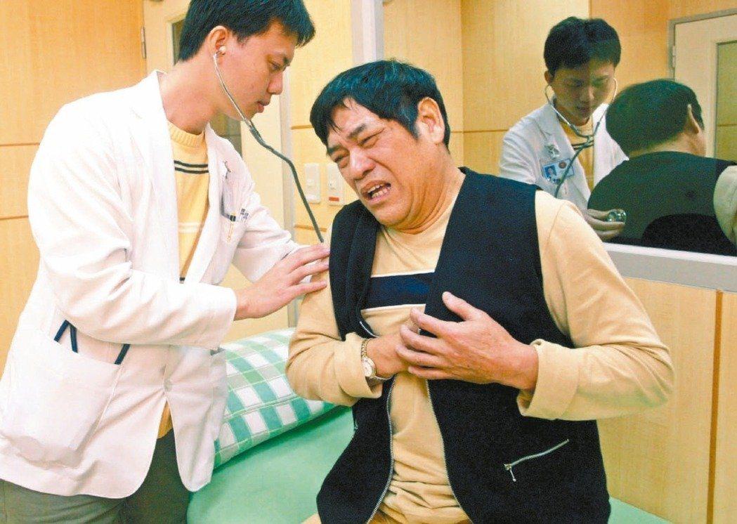 醫師提醒,即使血壓正常,如經常出現胸悶、喘、痛或心悸,甚至心衰竭,應盡快就醫檢查...