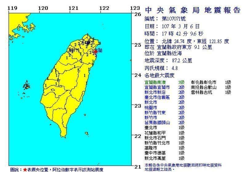 圖╱中央氣象局提供
