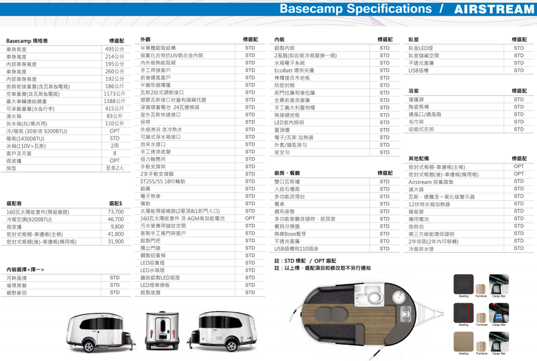 圖為 Airstream Basecamp 露營車規格。 Airstream 台...