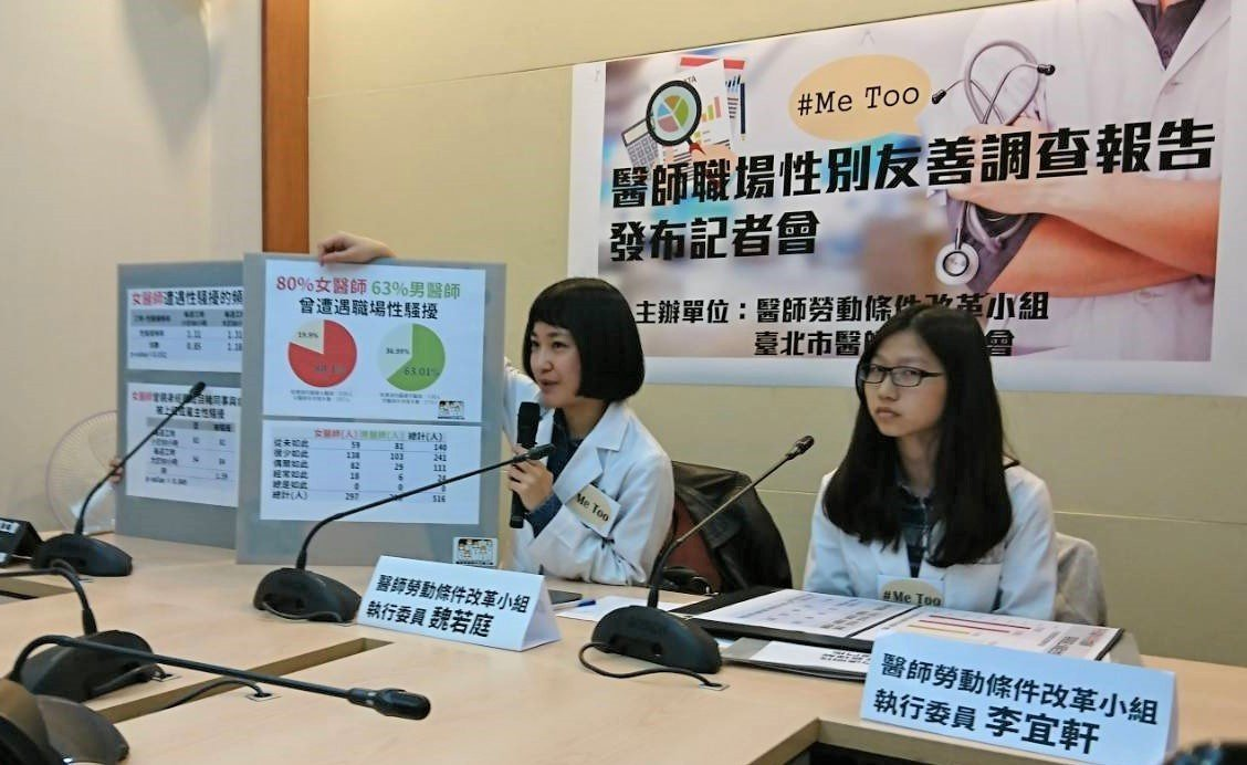 醫師勞動條件改革小組今日公布「醫師職場性別友善調查」,發現高達55%的女醫師曾經...