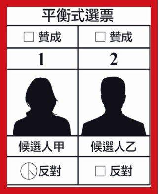 圖為平衡式選票示意圖。