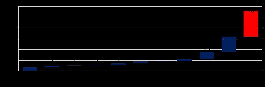 台灣證交所每年ETF掛牌數量。 資料來源:Bloomberg, 截至2017/1...