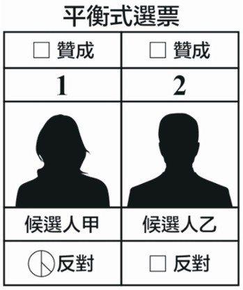 平衡式投票示意圖。 圖/負數票協會提供