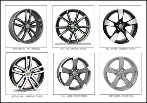 圖2:WSP Italy品牌適用Audi汽車的輪圈